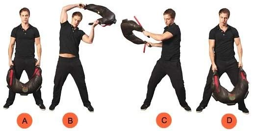 The Bulgarian Bag Spin